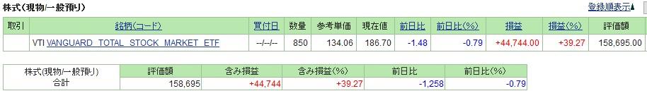 202012_ETF_SBI証券評価損益
