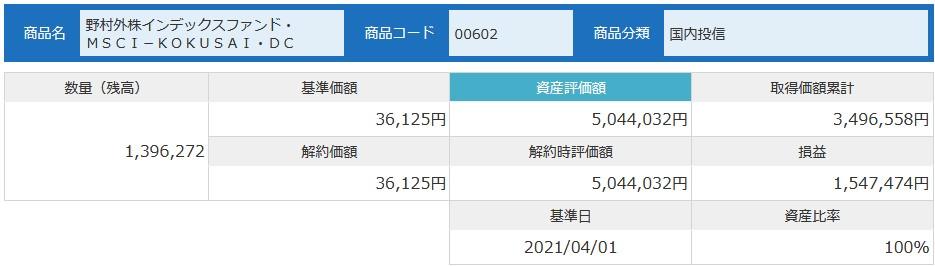 202104-NISSAY401kMSCI-KOKUSAI