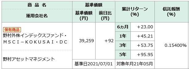 202107-NISSAY401kMSCI-KOKUSAI商品情報
