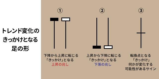 trend_change1