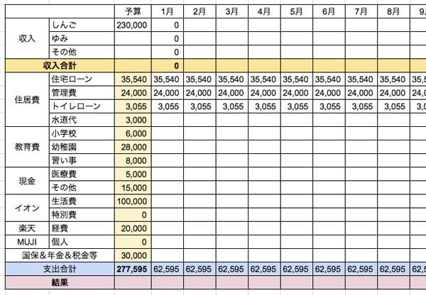 10-4-2家計簿-min