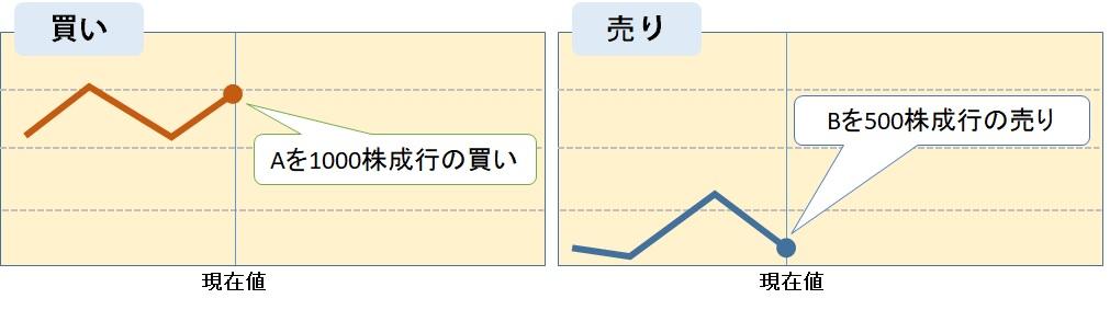 nariyuki