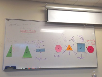 Various polygons and observations of their axes of symmetry.