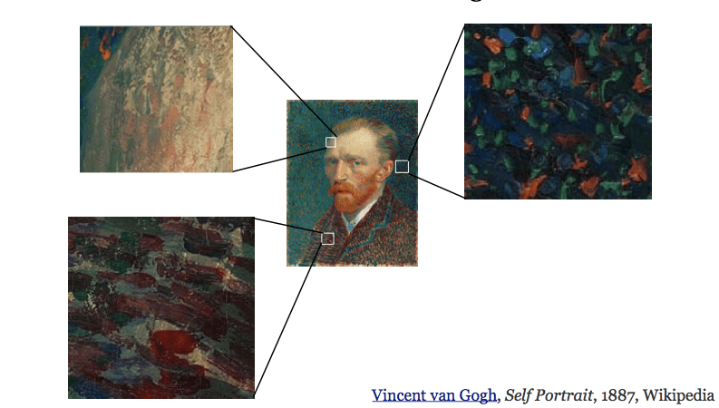 A self portrait of van Gogh's as an example of the pointillist painting technique which relies on the principle of additive color mixing.