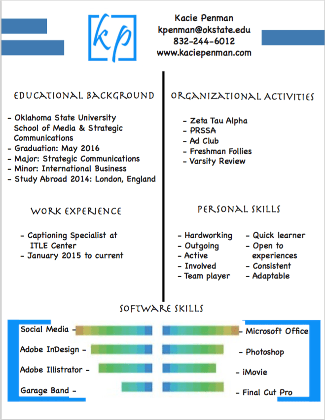 resume ka synonyms