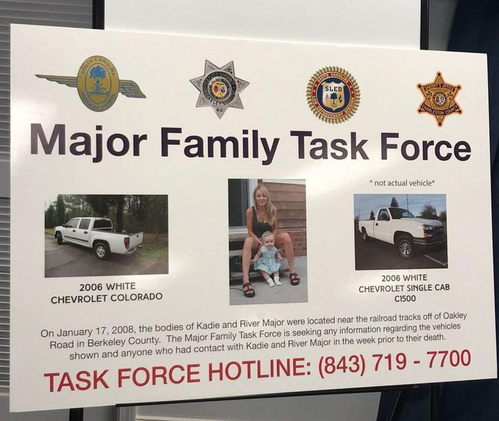 kadie major task force