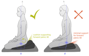 mediation pose