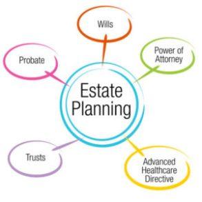 Goals of estate planning chart