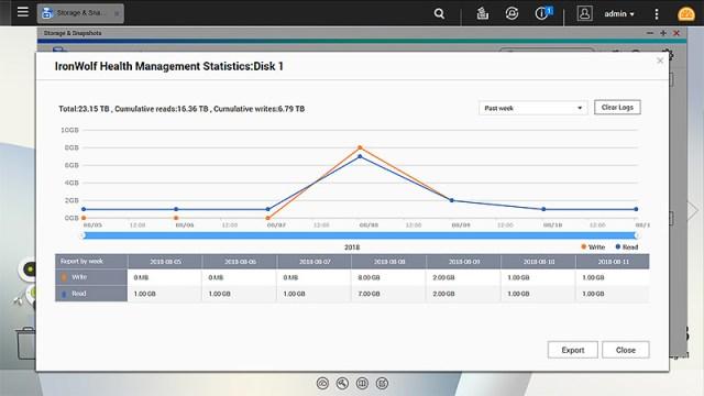 รักษาข้อมูลของคุณให้ดีเสมอด้วยฟีเจอร์ IronWolf Health Management บน QNAP NAS กับฮาร์ดดิสก์ Seagate 4