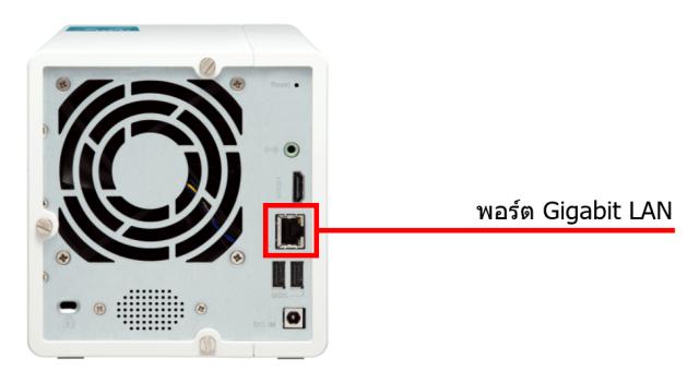 QNAP TS-351 มีพอร์ต Gigabit LAN พอร์ตเดียว