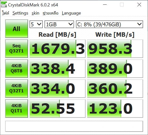 หน้าจอผลการทดสอบความเร็วของ SSD ด้วยโปรแกรม CrystalDiskMark 6.0.2 x64 ที่แสดงให้เห็นว่าความเร็วในการเขียนอยู่ที่ 958.3MB/s และอ่านที่ 1,679.3MB/s