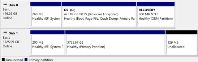 หน้าจอ Disk management ของ Windows 10