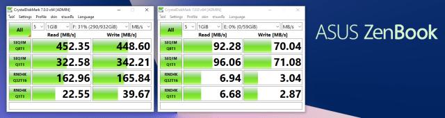 ผลการทดสอบความเร็วในการอ่าน External SSD และ USB Drive พร้อมๆ กัน ด้วยโปรแกรม CrystalDiskMark 7.0.0