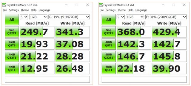 ผลการทดสอบความเร็วในการเขียนและอ่านข้อมูลบน External SSD สองตัวพร้อมกัน