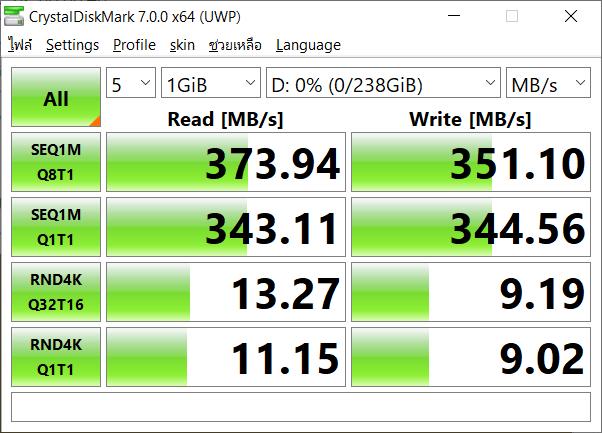 ผลทดสอบความเร็วในการเขียนและอ่านข้อมูลของ SanDisk Extreme Pro USB 3.1 Solid State Flash Drive ด้วย CrystalDiskMark 7.0.0