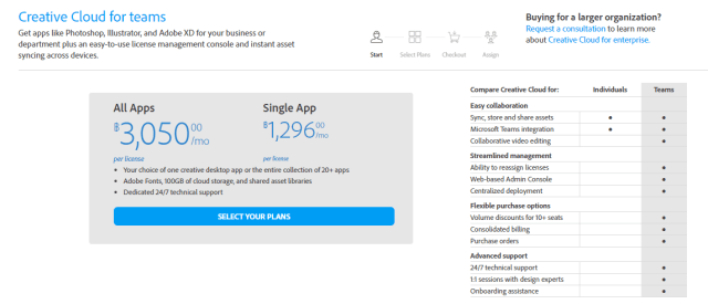 หน้าจอแสดงราคาของ Adobe Creative Cloud แบบ Business