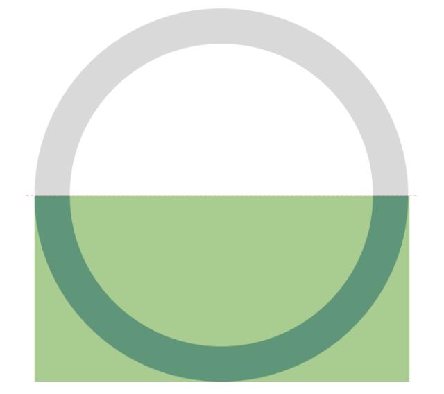 ภาพแสดงการลากรูปสี่เหลี่ยมมาทับรูปวงกลมกลวงเฉพาะส่วนด้านล่าง
