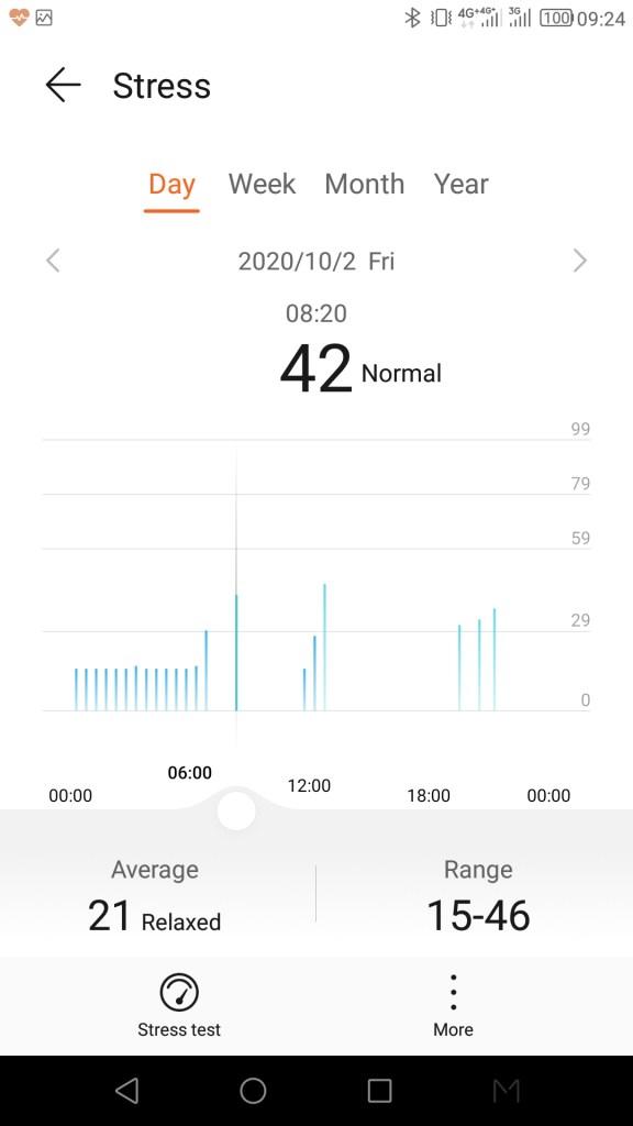 หน้าจอแอป Huawei Health แสดงข้อมูลความเครียด