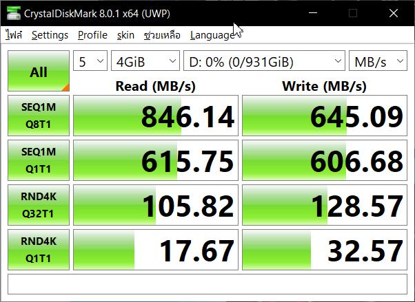 ผลการทดสอบความเร็วของ SSD ด้วยโปรแกรม CrystalDiskMark 8.0.1 ได้ความเร็วในการอ่านและเขียนแบบ Sequential ที่ 846.14 เมกะไบต์ต่อวินาที และ 645.09 เมกะไบต์ต่อวินาที ตามลำดับ