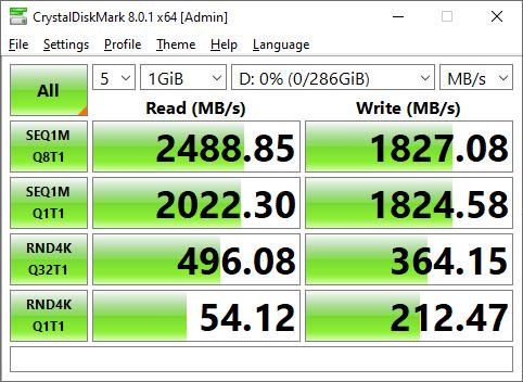 ผลการทดสอบความเร็วของ SSD ของ ASUS All-in-One M3200WU ด้วยโปรแกรม CrystalDiskMark 8.0.1