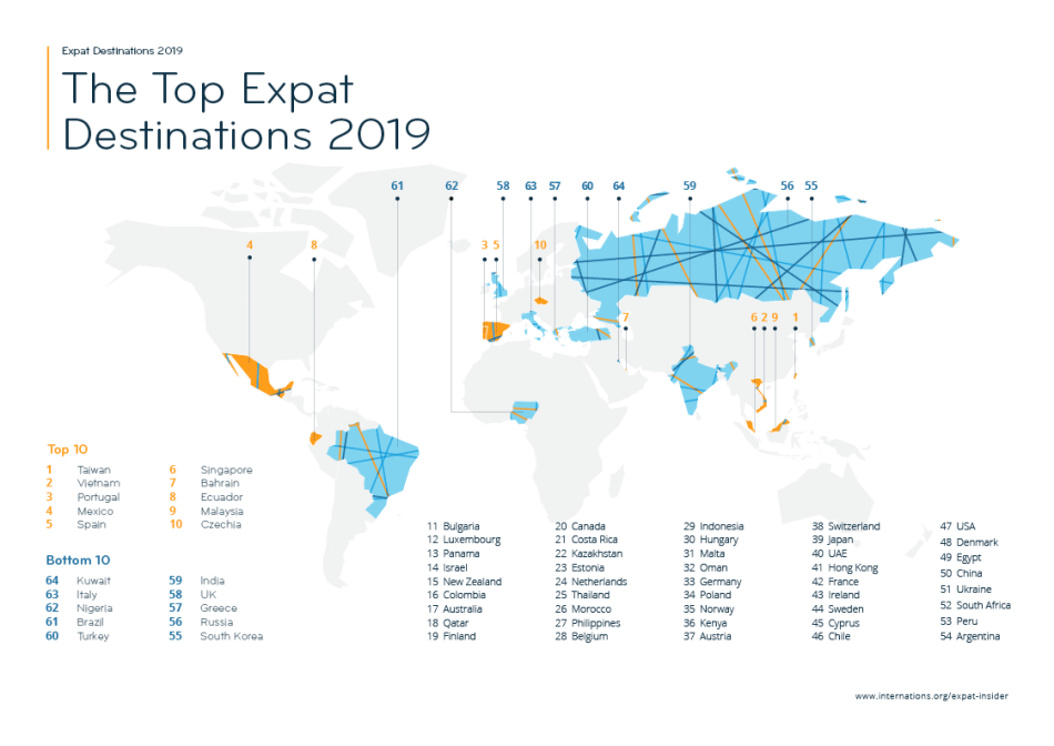 top-expat-destinations-internations.png