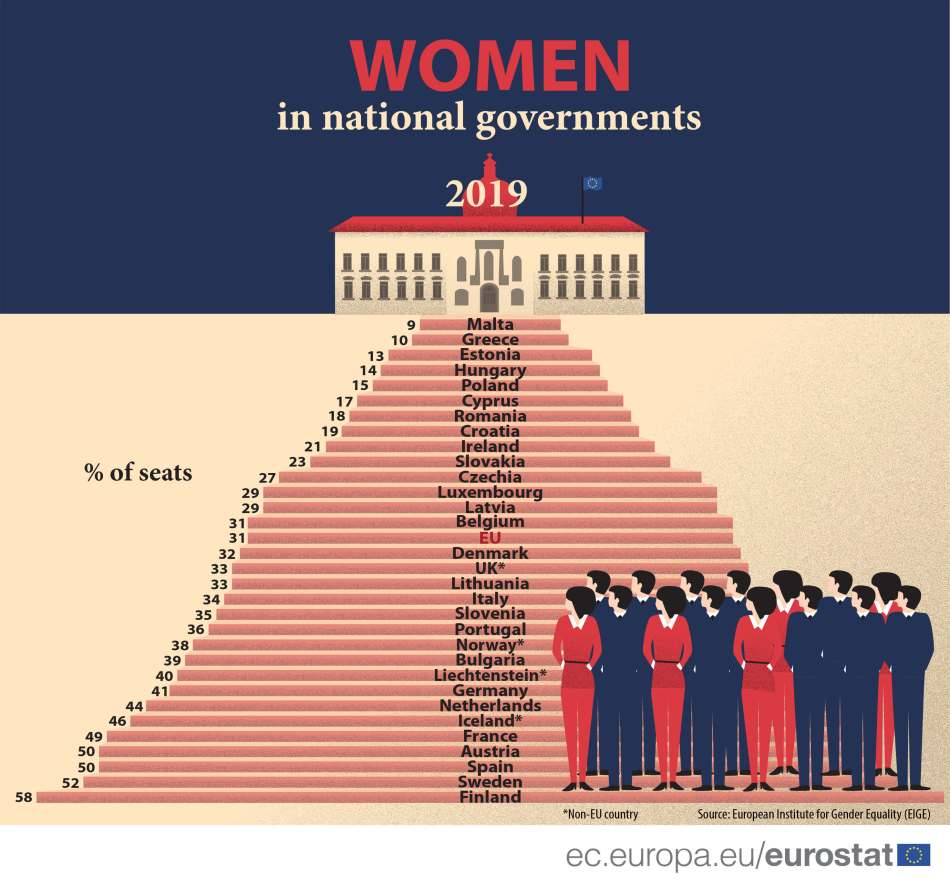 Women in governments_2019_ver2-02