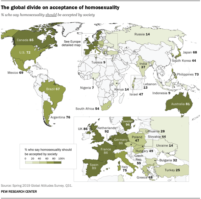 acceptance-homosexuality-pew-research