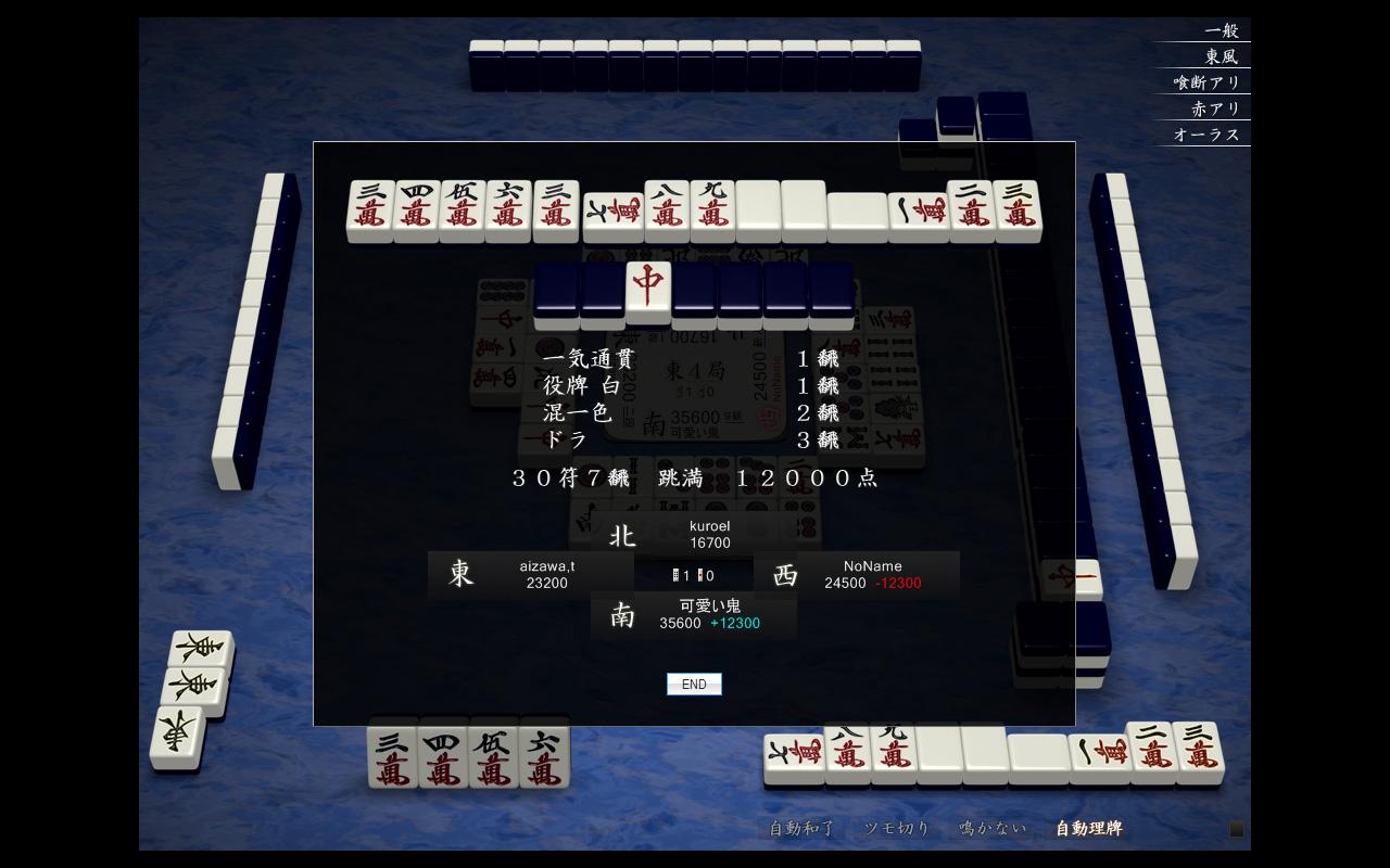 Cute Oni's Always Win