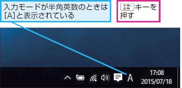 日本語入力モード