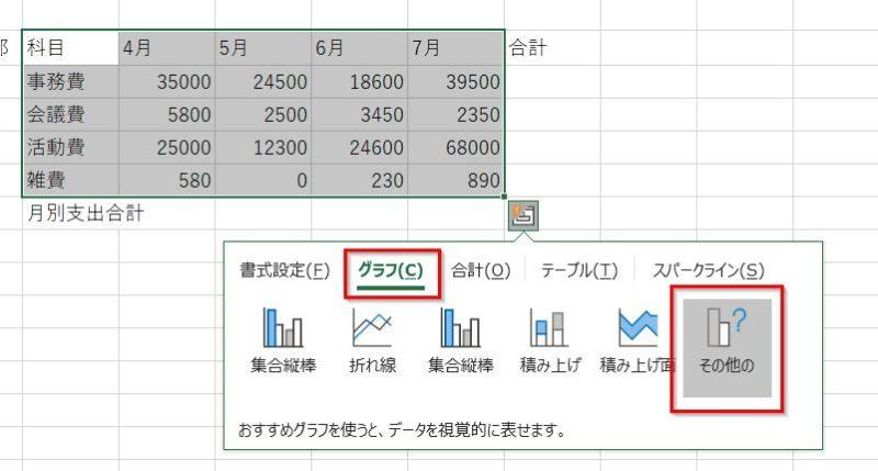 クイック分析ツールのグラフその他の