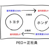 """【PEO(無期雇用派遣)とは?】30〜40代でも製造業の「正社員」に""""すぐ""""なれる!?その仕組み教えます"""