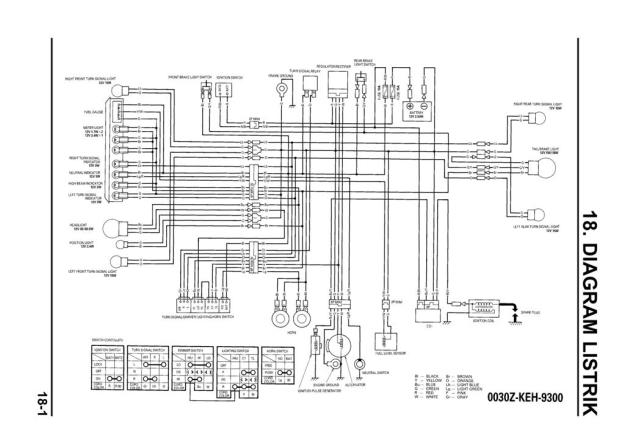 wiring diagram kelistrikan gl neotech