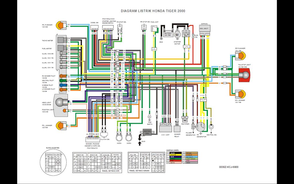 Wiring Diagram Honda Megapro 2005
