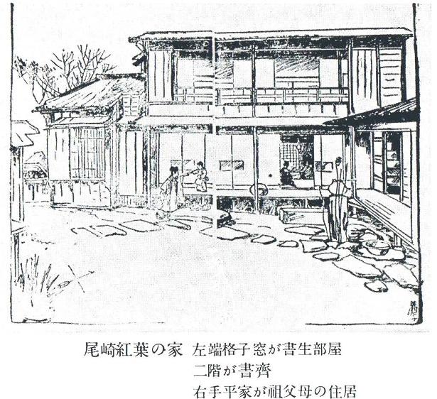 尾崎紅葉の家