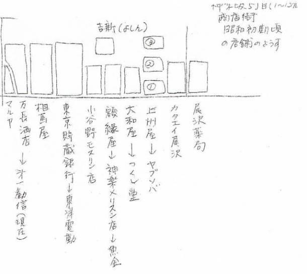神楽坂5丁目