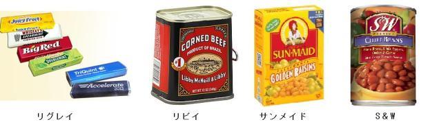 米国の食品