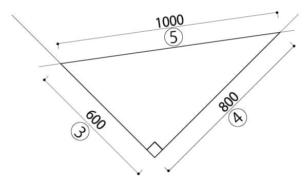 直角の書き方