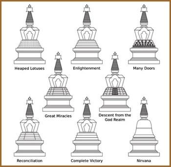 8 Auspicious Stupas