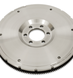 maintain engine rpm in rough terrain and improve highway fuel economy with new centerforce flywheel for 4 0l jeep inline 6 cylinder engine  [ 2835 x 1923 Pixel ]