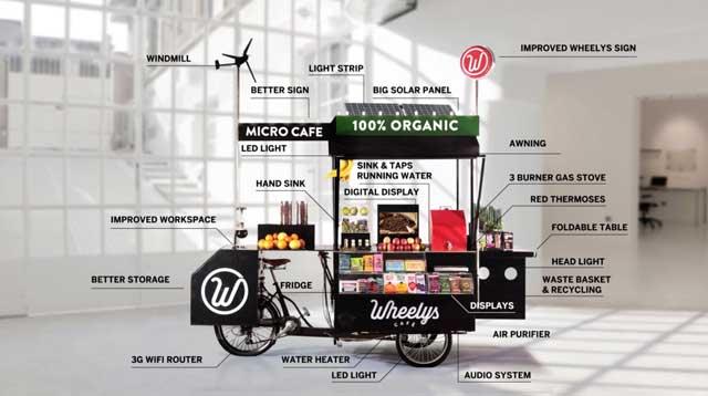 wheelys-bisiklet-kafe