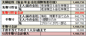 2014_Dec_last_income