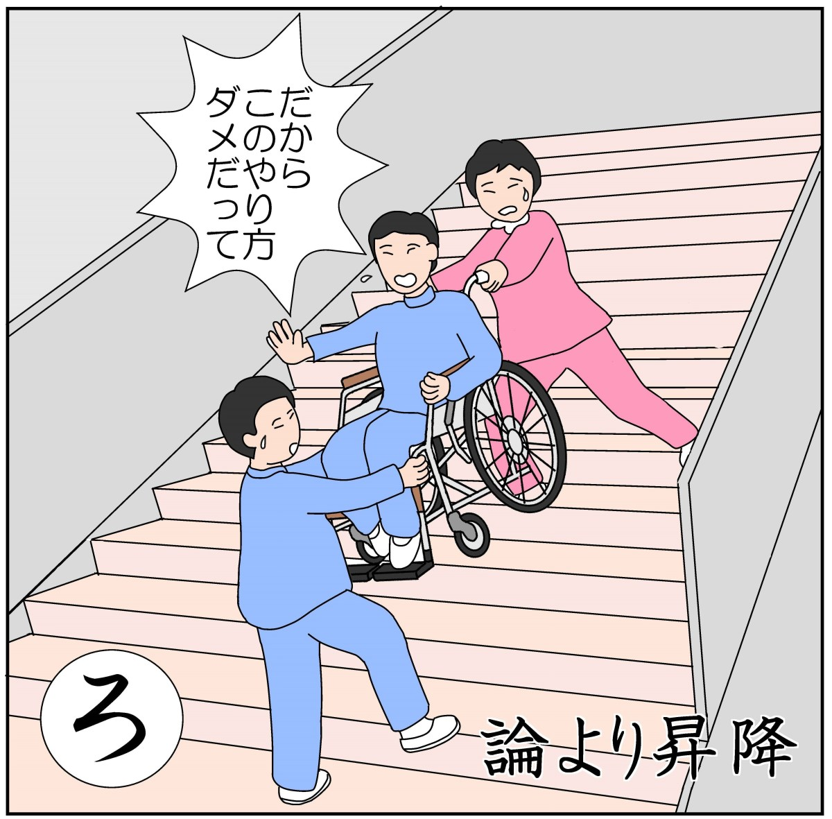 講義で車椅子の階段昇降の方法について説明をうけるが、やはり実物の車椅子や階段が無いと分かりにくい。講義で論ずるより、実際の階段で車椅子に人を乗せて訓練を行い、多くの危険を察知し、コツをつかむ方が技術の向上につながるという意味。
