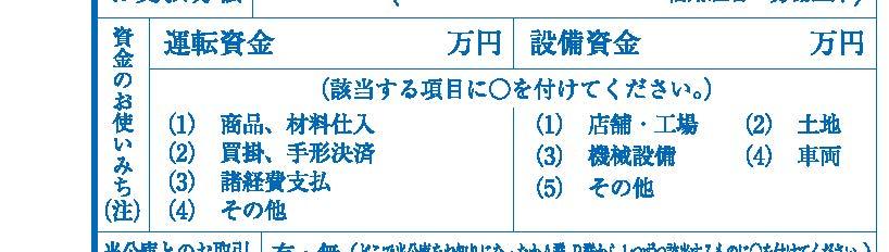 日本政策金融公庫の借入申込書の記入方法とは?   はじめての開業