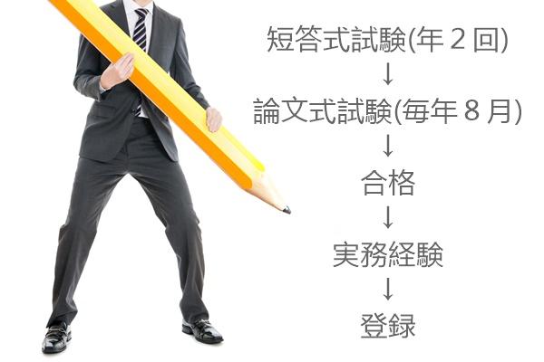 公認会計士試験は9科目