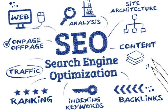White Hat SEO Techniques Every Blogger Must Know