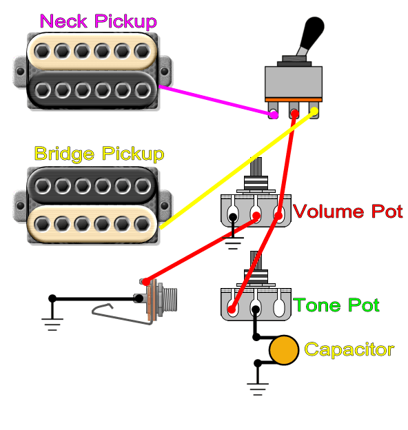 First act electric guitar wiring diagrams wiring diagram first act garage master vw guitar with picks instruction reverb wiring pickups source dimarzio wiring diagrams images, Seymour Duncan Humbucker Wiring Diagrams