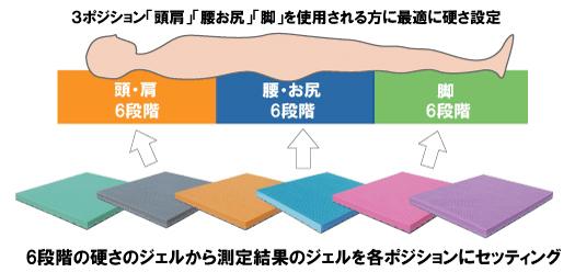 img-order5[1]