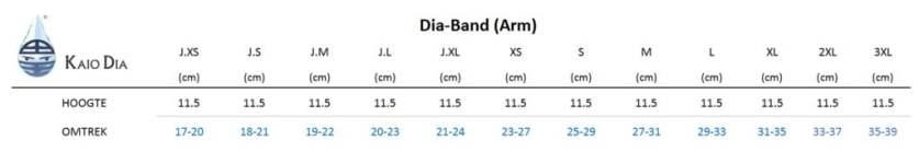 Dia-Band Maattabel