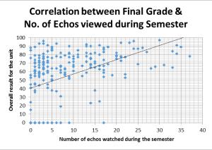 correlation graph 1