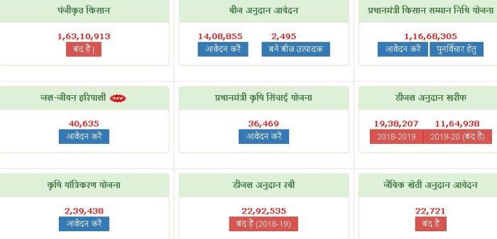 Bihar Jal Jeevan Hariyali Yojana 2020